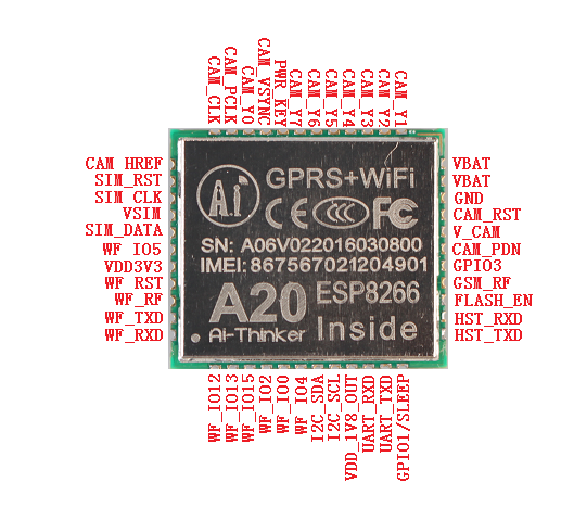 A20 ? The new Gprs/Gsm product – Raymond Tunning